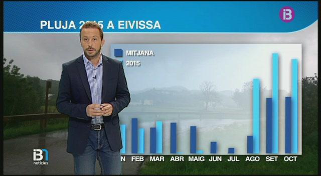El+Temps+Migdia+22-10-2015