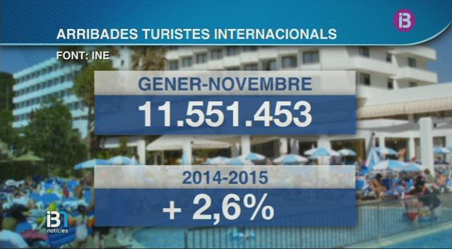 R%C3%A8cord+d%27arribada+de+turistes+a+les+Illes