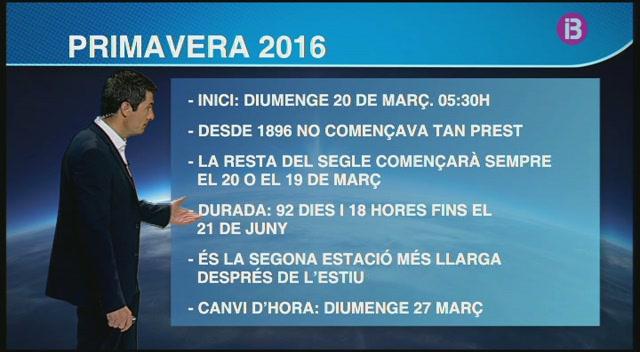 El+Temps+vespre+18-03-2016