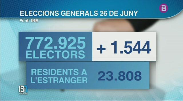 4.416+joves+de+les+Illes+podran+votar+per+primera+vegada+dia+26+de+juny+perqu%C3%A8+han+complit+18+anys