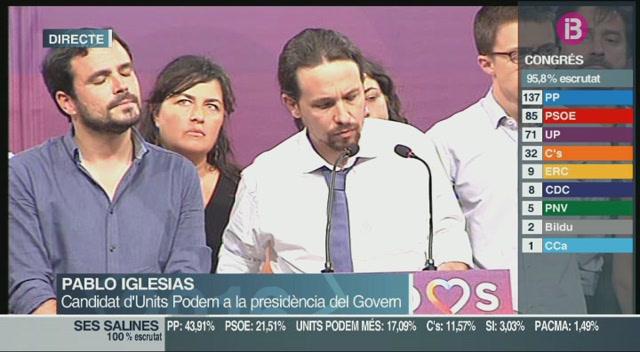 Pablo+Iglesias%3A%E2%80%98Els+resultats+d%27aquesta+nit+no+s%C3%B3n+satisfactoris%2C+ten%C3%ADem+unes+expectatives+diferents%27