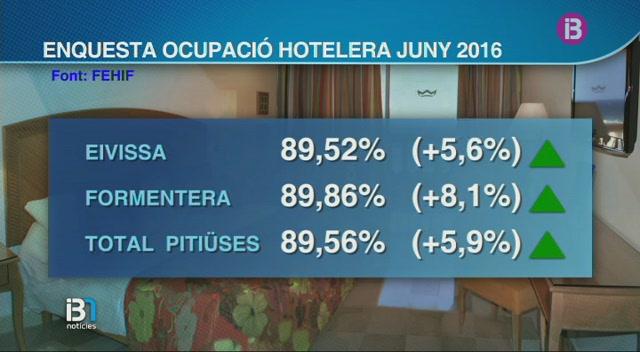 Augmenta+l%E2%80%99ocupaci%C3%B3+hotelera+a+les+Piti%C3%BCses