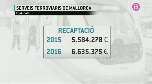 Augmenten+els+usuaris+de+tren+i+metro+a+Mallorca