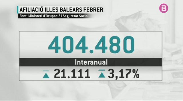 Les+Illes+Balears+lideren+la+creaci%C3%B3+d%27ocupaci%C3%B3+a+tot+l%27estat+per+la+crida+avan%C3%A7ada+de+fixos+discontinus