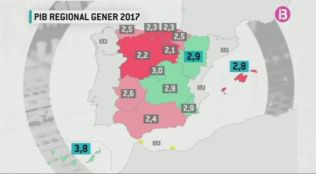 L%27economia+de+Balears+creixar%C3%A0+un+2%25+el+2017