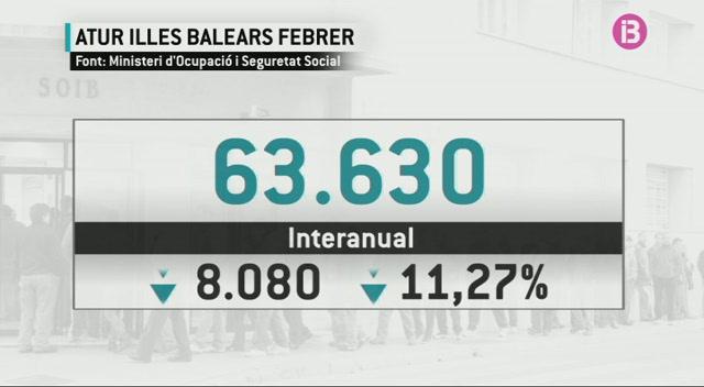 Balears+lidera+la+davallada+de+l%27atur