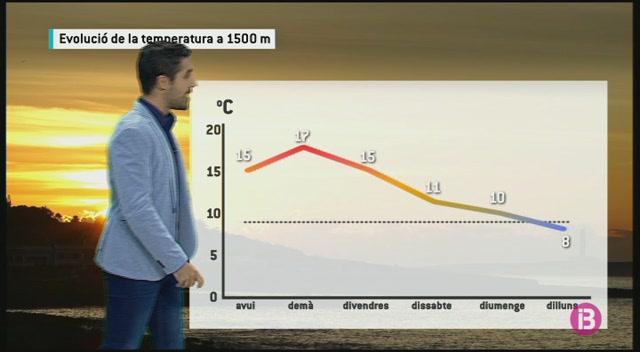 El+Temps+Vespre+25-10-2017