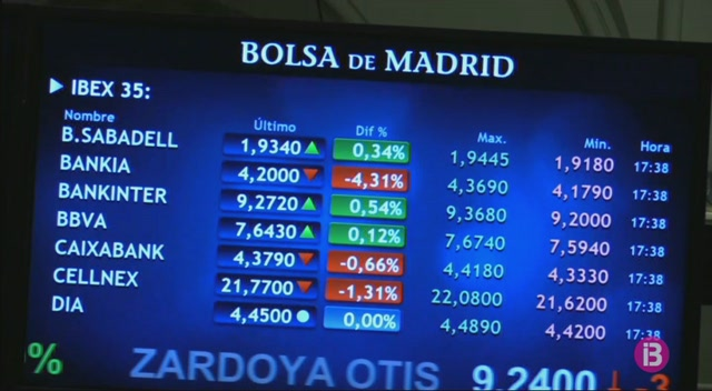 Bankia+lidera+les+p%C3%A8dues+a+la+borsa+per+la+davallada+de+beneficis
