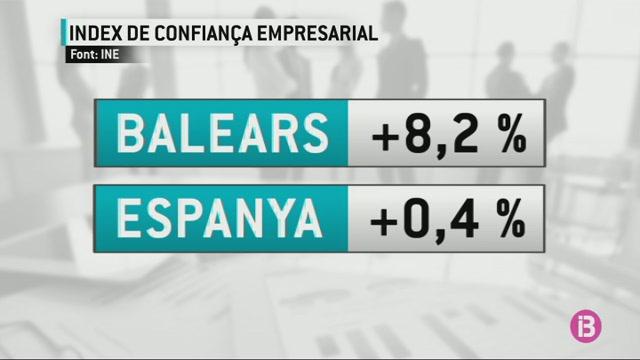 Balears+%C3%A9s+la+comunitat+on+m%C3%A9s+puja+la+confian%C3%A7a+empresarial+de+tot+Espanya