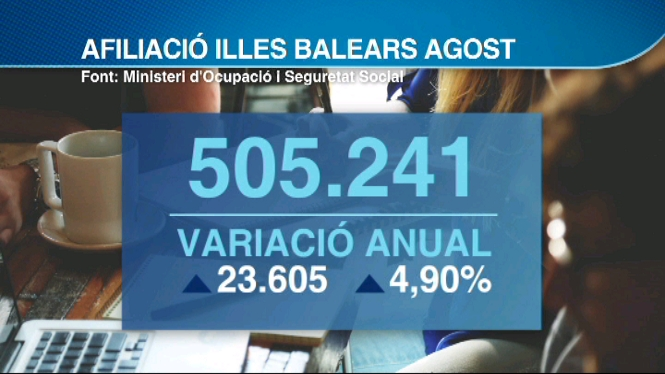 Les+Balears+continuen+liderant+la+davallada+de+l%27atur+interanual+del+mes+d%27agost