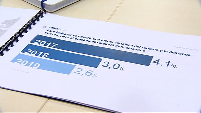 El+BBVA+preveu+un+creixement+de+l%27economia+balear+del+3%25+per+enguany