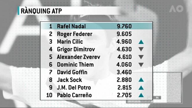 Federer+torna+a+jugar+amb+foc+al+US+Open