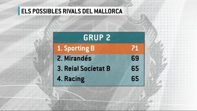 El+Mallorca+cau+per+2-1+contra+el+Willem+II
