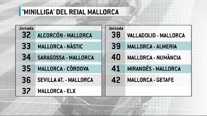 El+Mallorca+juga+la+primera+de+les+11+finals+a+Alcorc%C3%B3n