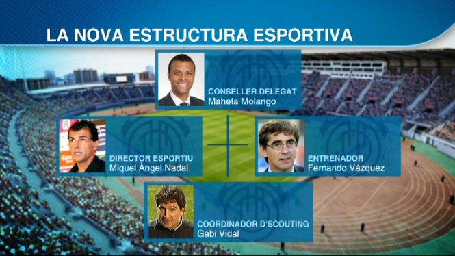Aquest+%C3%A9s%2C+en+l%27%C3%A0mbit+esportiu%2C+el+nou+Mallorca+de+Robert+Sarver+i+Maheta+Molango