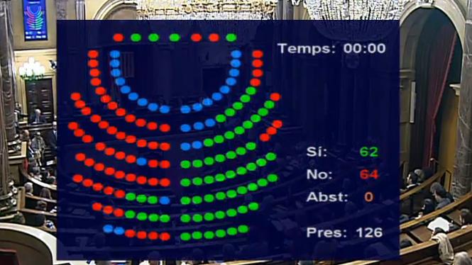 El+Parlament+de+Catalunya+aprova+la+reforma+de+la+llei+que+permet+la+investidura+telem%C3%A0tica+de+Carles+Puigdemont
