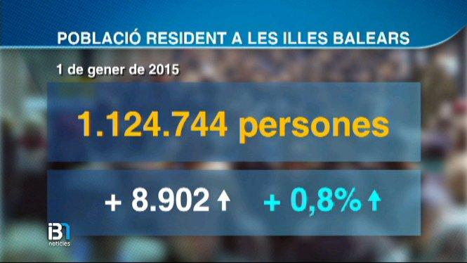 Balears+%C3%A9s+la+comunitat+on+m%C3%A9s+ha+crescut+la+poblaci%C3%B3+de+tot+Espanya