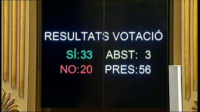 El+Parlament+aprova+l%27inici+dels+tr%C3%A0mits+per+prohibir+les+corregudes+de+toros+i+els+correbous