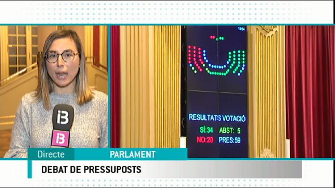 S%27inicia+la+votaci%C3%B3+dels+pressupostos+2017
