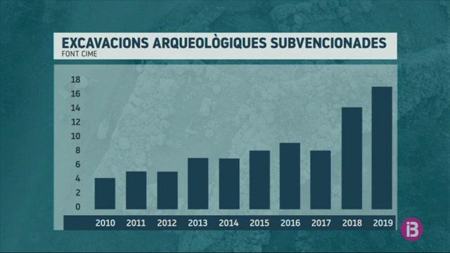 Augmenten+les+excavacions+arqueol%C3%B2giques+a+Menorca+gr%C3%A0cies+a+la+candidatura+Talai%C3%B2tica