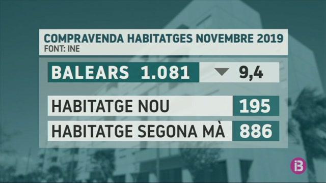 Davalla+un+9%2C4%2525+la+compravenda+d%26apos%3Bhabitatges+a+les+Balears