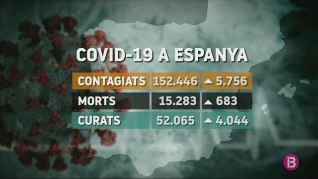 S%27alenteix+el+ritme+de+propagaci%C3%B3+del+virus+a+escala+nacional