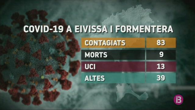 Les+Piti%C3%BCses+sumen+un+%C3%BAnic+contagi+de+covid-19+en+quatre+dies