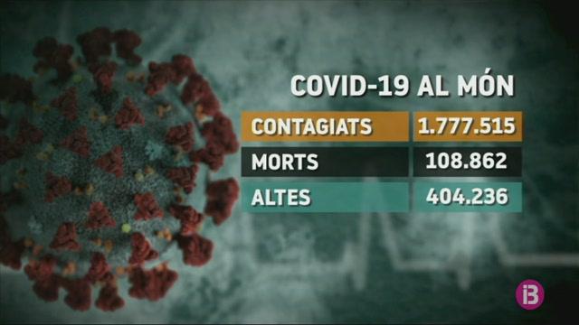 El+m%C3%B3n+ja+t%C3%A9+1.777.515+contagis+confirmats+de+coronavirus