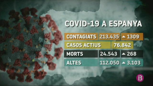 La+xifra+de+nous+morts+amb+coronavirus+a+l%27Estat+ha+tornat+a+desplomar-se