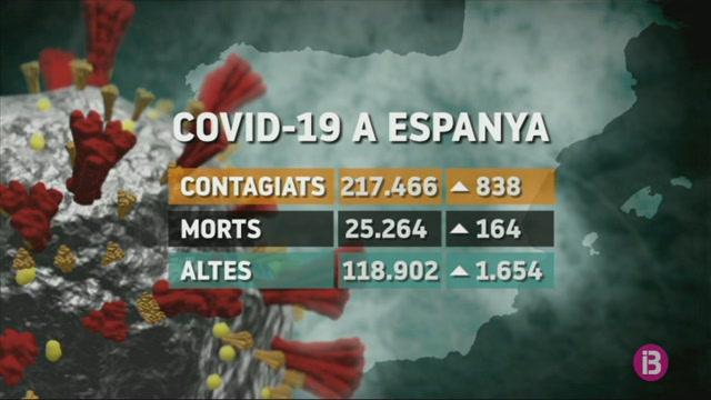 Manco+de+mil+nous+contagis+a+tota+Espanya