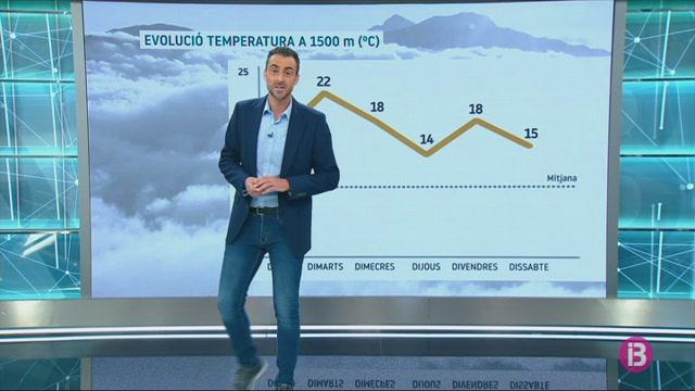 El+Temps+Vespre+03-05-2020