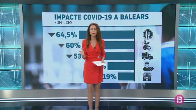 El+CES+augura+una+caiguda+del+PIB+de+quasi+el+24%25+fins+a+finals+d%27any