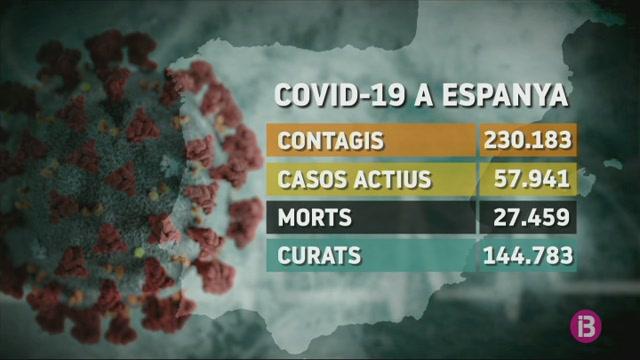 Davallen+les+morts+i+s%26apos%3Bincrementen+els+contagis+per+Covid-19+arreu+de+l%26apos%3BEstat