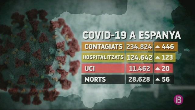 Un+24%2C1+per+cent+dels+casos+de+COVID-19+a+Espanya+s%27han+detectat+entre+el+personal+sanitari