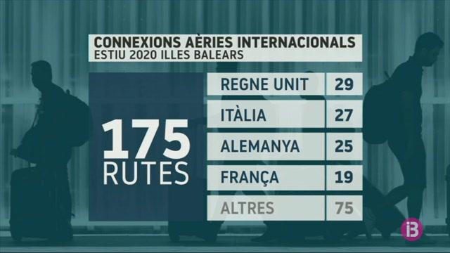 Ja+hi+ha+175+connexions+a%C3%A8ries+internacionals+a+Balears+per+a+l%27estiu