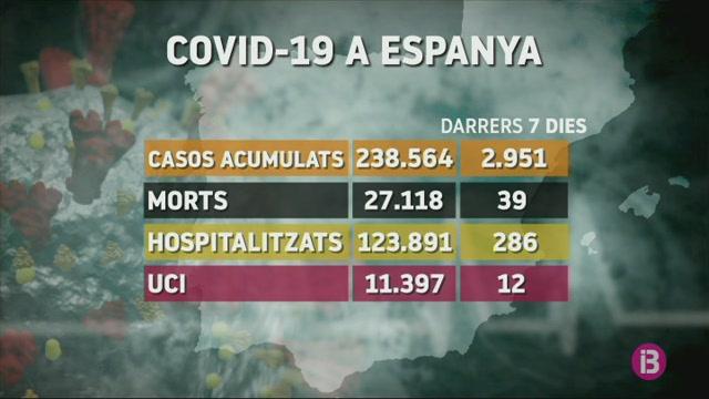 51.482+professionals+sanitaris+infectats+des+de+l%27inici+de+la+pand%C3%A8mia