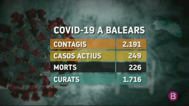 Nou+criteri+en+el+recompte+diari+de+casos+de+COVID-19+a+Balears