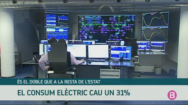 Cau+un+30%25+el+consum+el%C3%A8ctric+a+les+Balears+durant+el+mes+de+maig