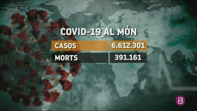 Notificats+almanco+6.600.000+casos+de+COVID-19+a+tot+el+m%C3%B3n