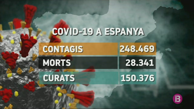 Tres+persones+mortes+i+191+contagiats+avui+a+Espanya+per+la+Covid-19