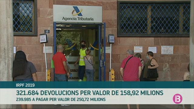 Hisenda+torna+158%2C9+milions+als+contribuents+de+les+Balears+del+IRPF+de+2019