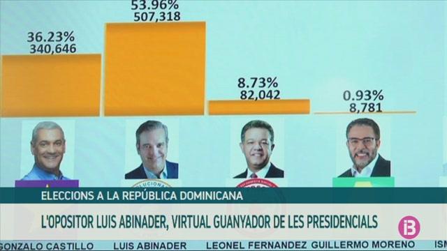 L%27opositor+Luis+Abinader+guanya+les+presidencials+a+la+Rep%C3%BAblica+Dominicana