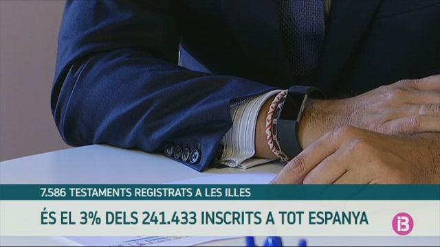 El+3%25+dels+testaments+de+tot+l%27Estat+es+fan+a+Balears