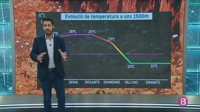 El+Temps+Vespre+30-07-2020