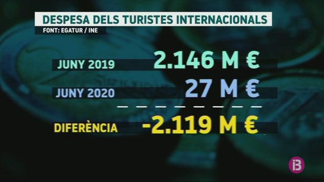 L%26apos%3Barribada+de+turistes+internacionals+a+les+Balears+davall%C3%A0+un+98%2C5%2525+el+passat+mes+de+juny