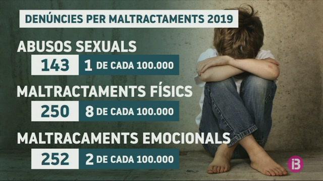 Augmenten+els+casos+de+maltractament+infantil+a+les+Illes