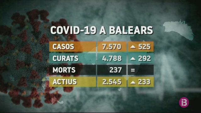 El+Servei+Balear+d%26apos%3BEpidemiologia+ha+notificat+avui+525+casos+nous
