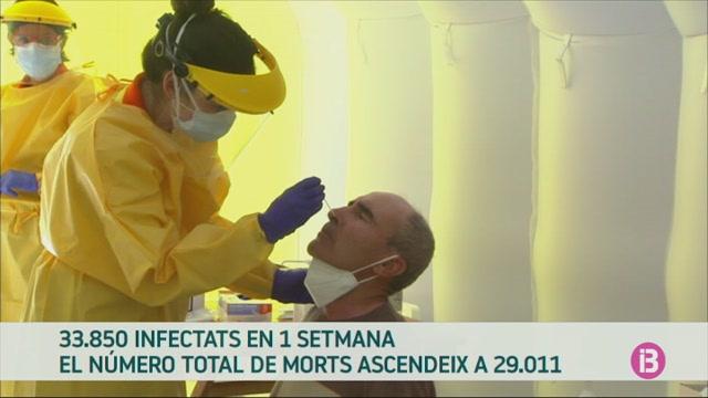 A+Espanya+s%26apos%3Bhan+contagiat+en+una+setmana+33.850+persones+de+Covid-19