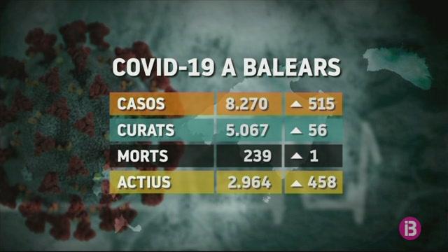 El+Servei+Balear+d%26apos%3BEpidemiologia+registra+515+casos+nous+des+de+divendres