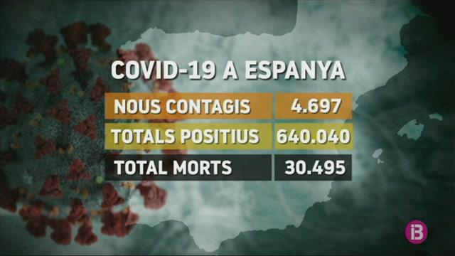 El+darrer+balan%C3%A7+de+la+Covid-19+a+Espanya%3A+m%C3%A9s+de+640.000+positius